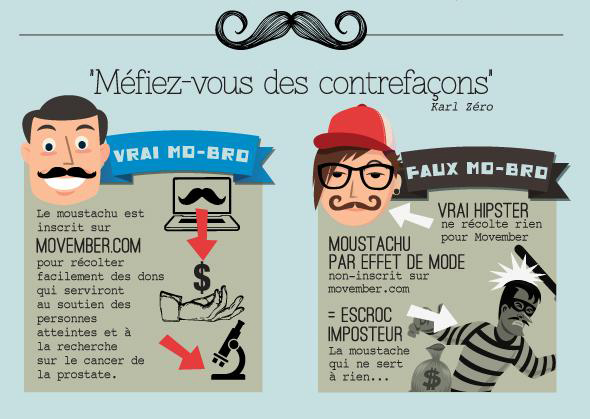 movember moustache cancer prostate hipster coiffeur